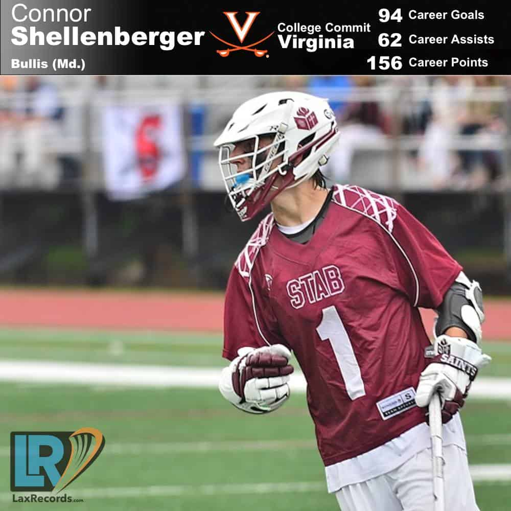 Connor Shellenberger from Bullis (Md.) during the 2017 GEICO lacrosse tournament.