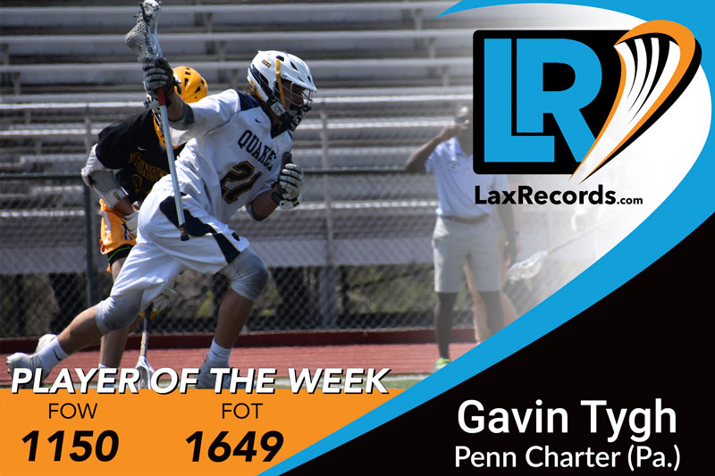 Gavin Tygh broke the national record for most career faceoff wins to earn LaxRecords.com Player of the Week.